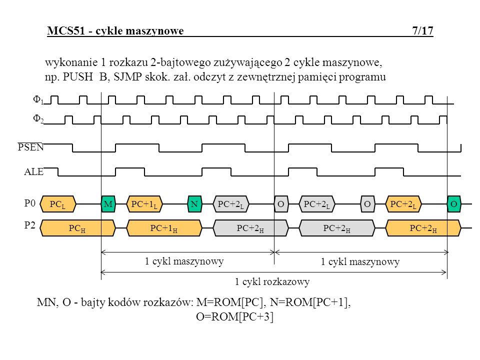 MN, O - bajty kodów rozkazów: M=ROM[PC], N=ROM[PC+1], O=ROM[PC+3]